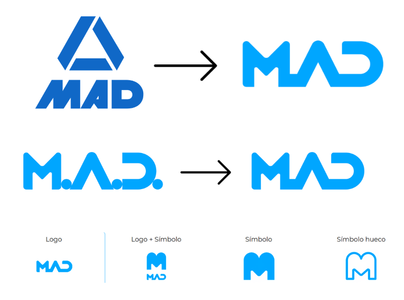 evolución logotipo